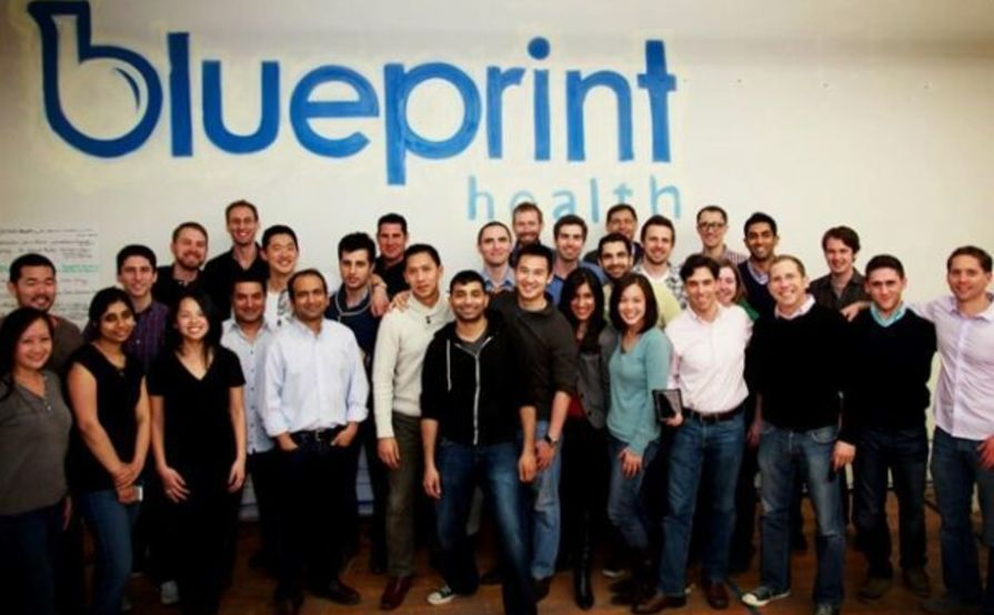 Blueprint Community Membership